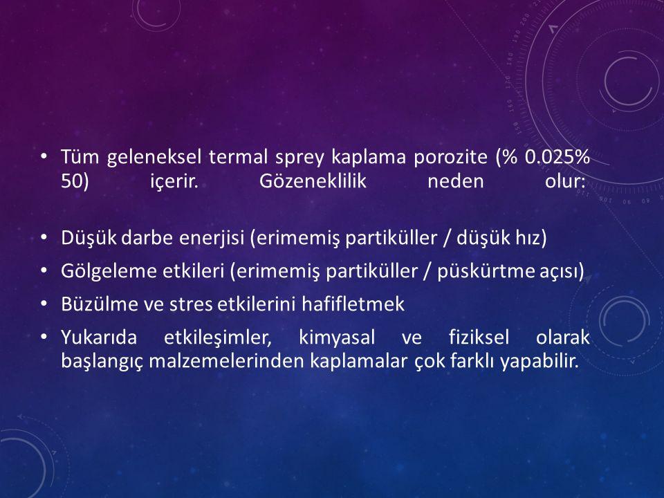 Tüm geleneksel termal sprey kaplama porozite (% 0. 025% 50) içerir