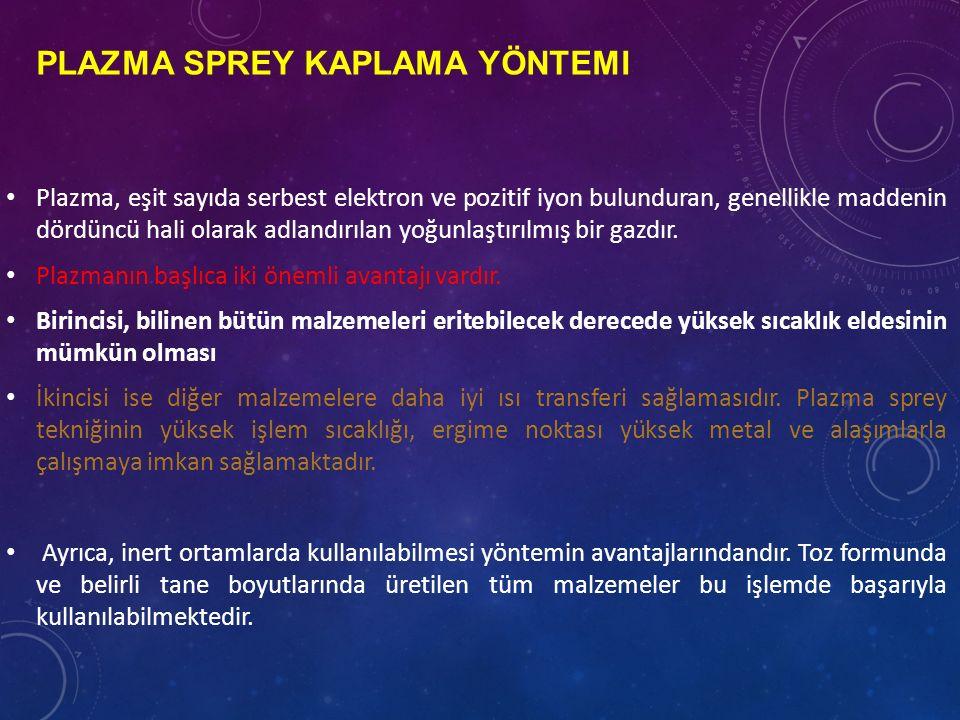 Plazma Sprey Kaplama Yöntemi