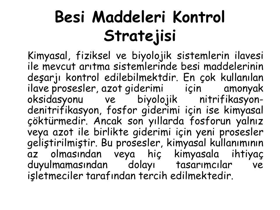 Besi Maddeleri Kontrol Stratejisi