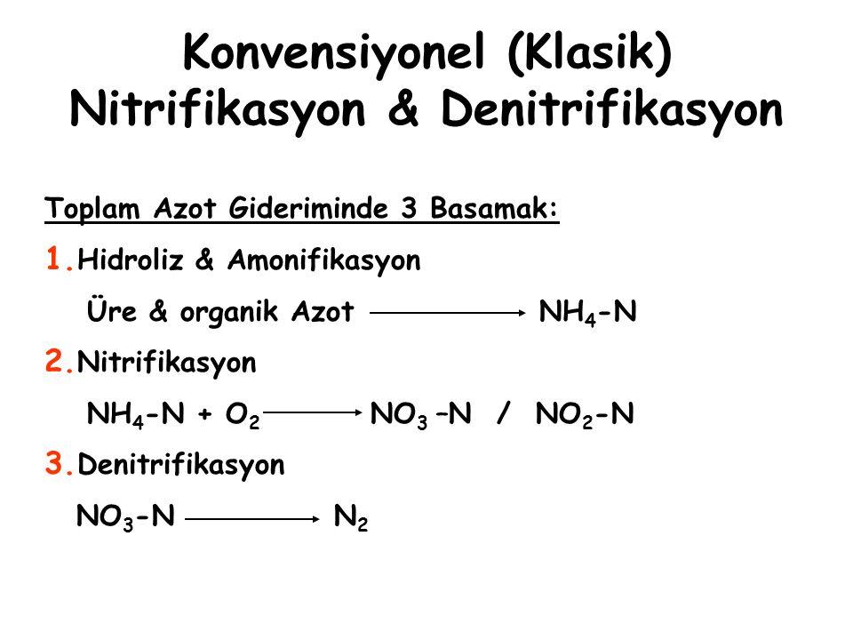 Konvensiyonel (Klasik) Nitrifikasyon & Denitrifikasyon