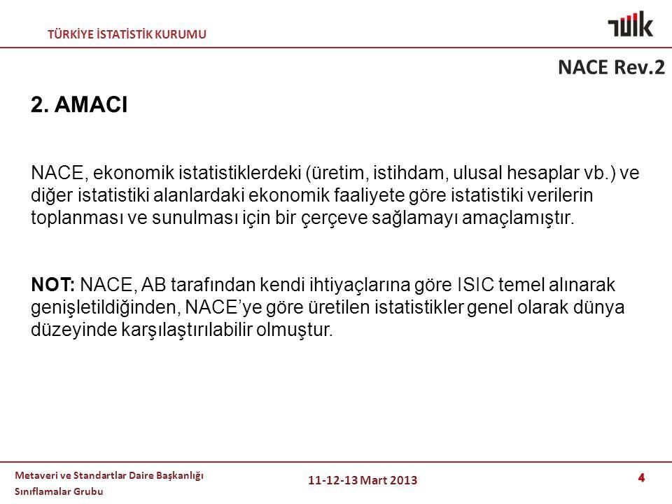 NACE Rev.2 2. AMACI.