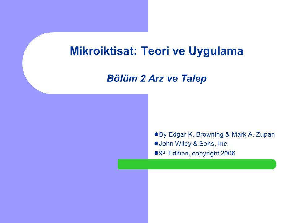 Mikroiktisat: Teori ve Uygulama Bölüm 2 Arz ve Talep