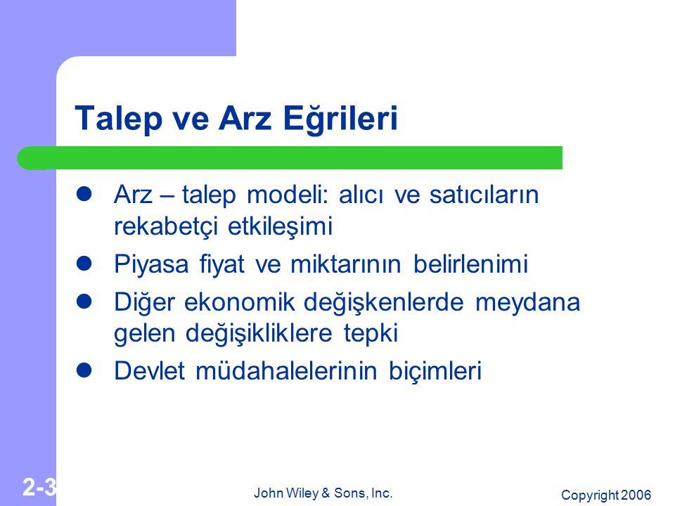 Talep ve Arz Eğrileri Arz – talep modeli: alıcı ve satıcıların rekabetçi etkileşimi. Piyasa fiyat ve miktarının belirlenimi.