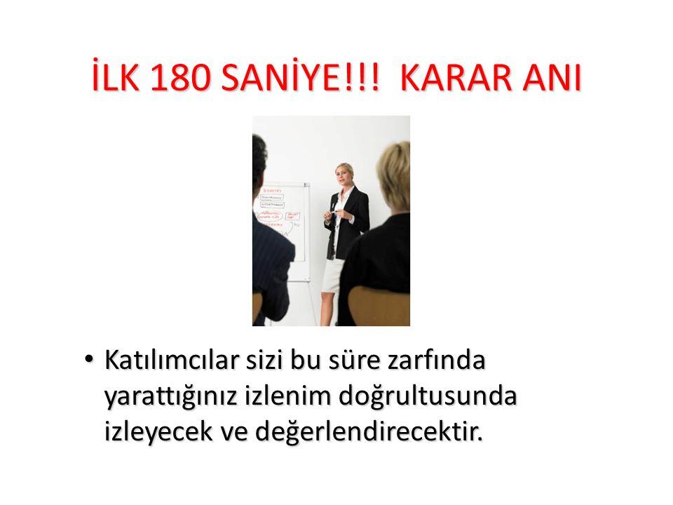 İLK 180 SANİYE!!.