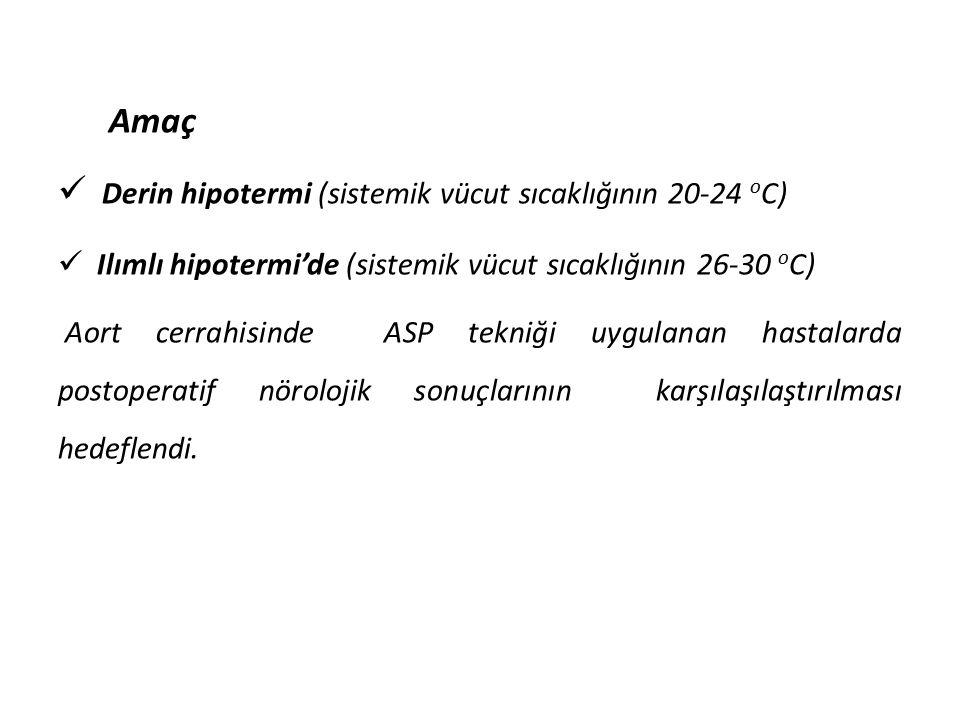 Derin hipotermi (sistemik vücut sıcaklığının 20-24 oC)