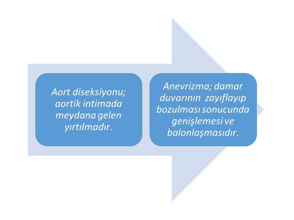 Aort diseksiyonu; aortik intimada meydana gelen yırtılmadır.