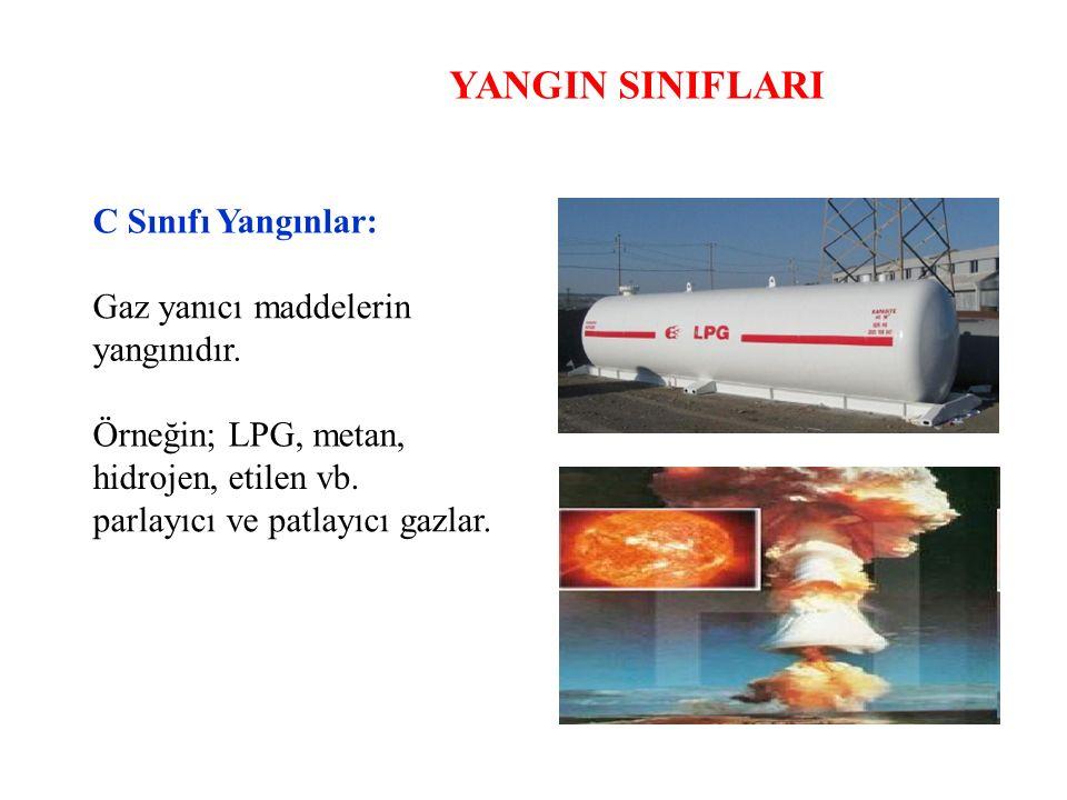 YANGIN SINIFLARI C Sınıfı Yangınlar: Gaz yanıcı maddelerin yangınıdır.