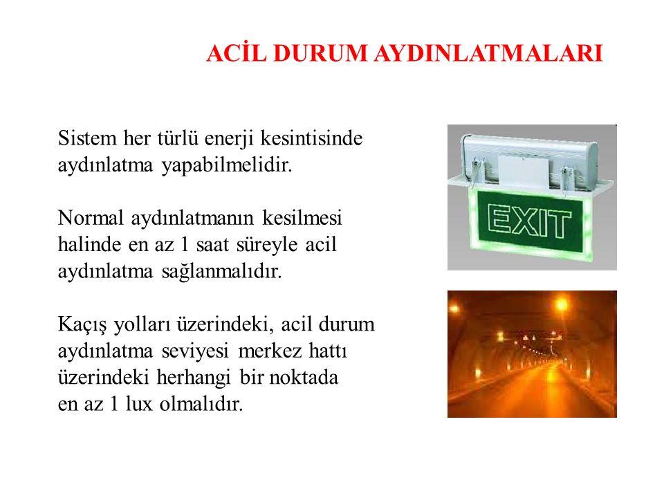 ACİL DURUM AYDINLATMALARI