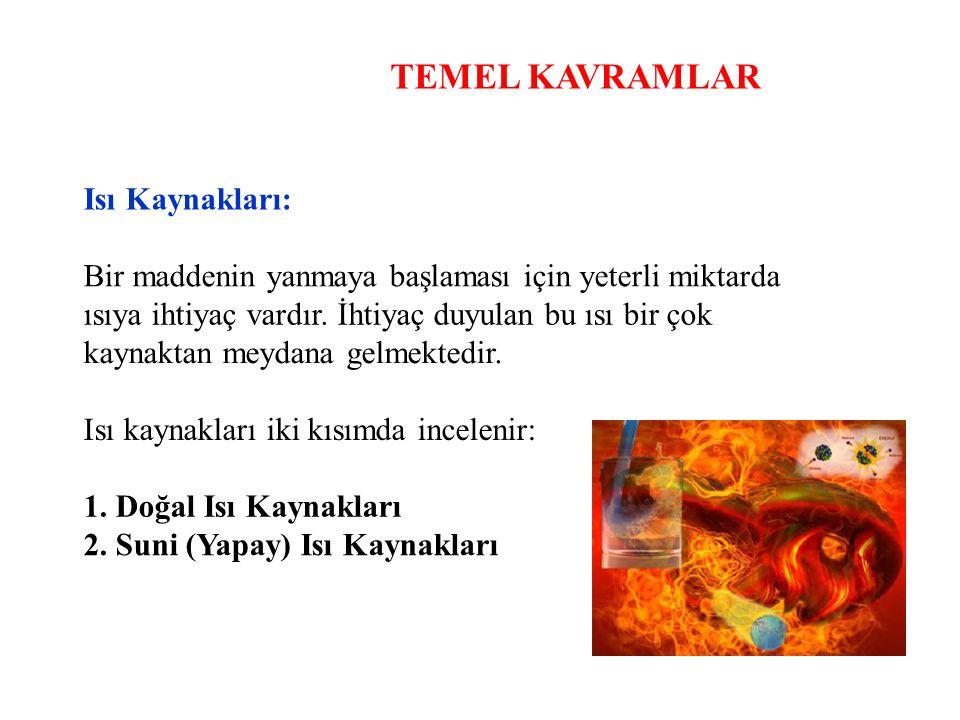 TEMEL KAVRAMLAR Isı Kaynakları: