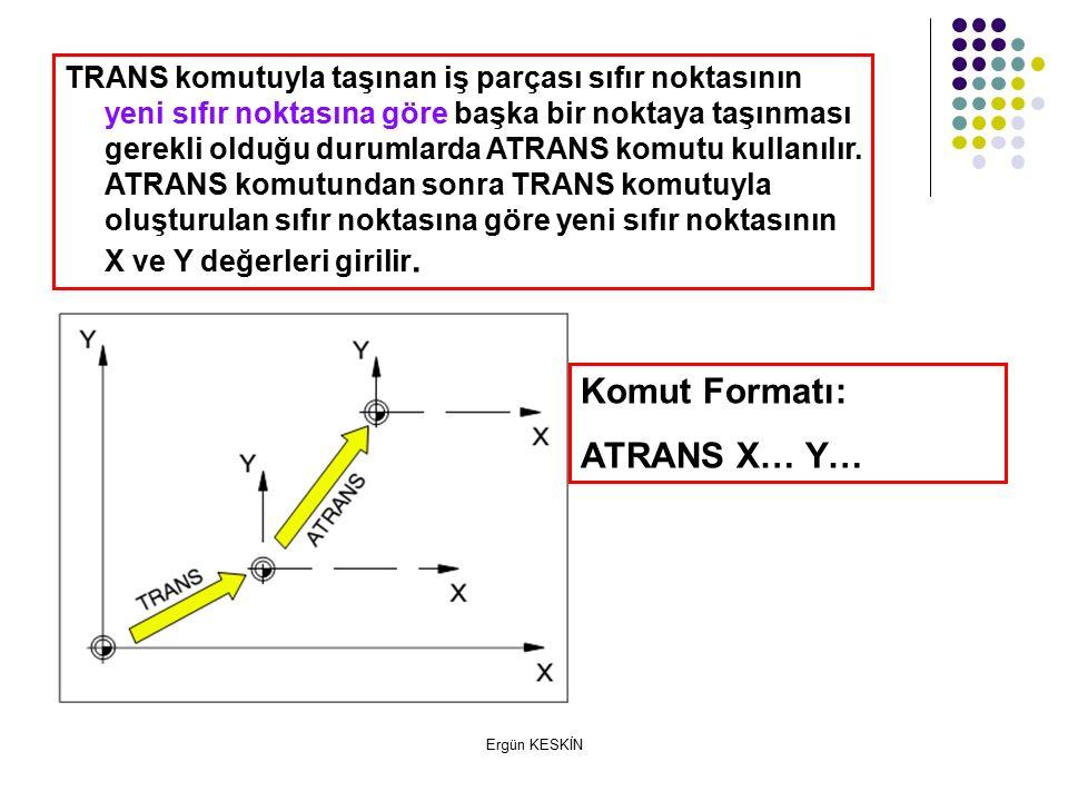 Komut Formatı: ATRANS X… Y…