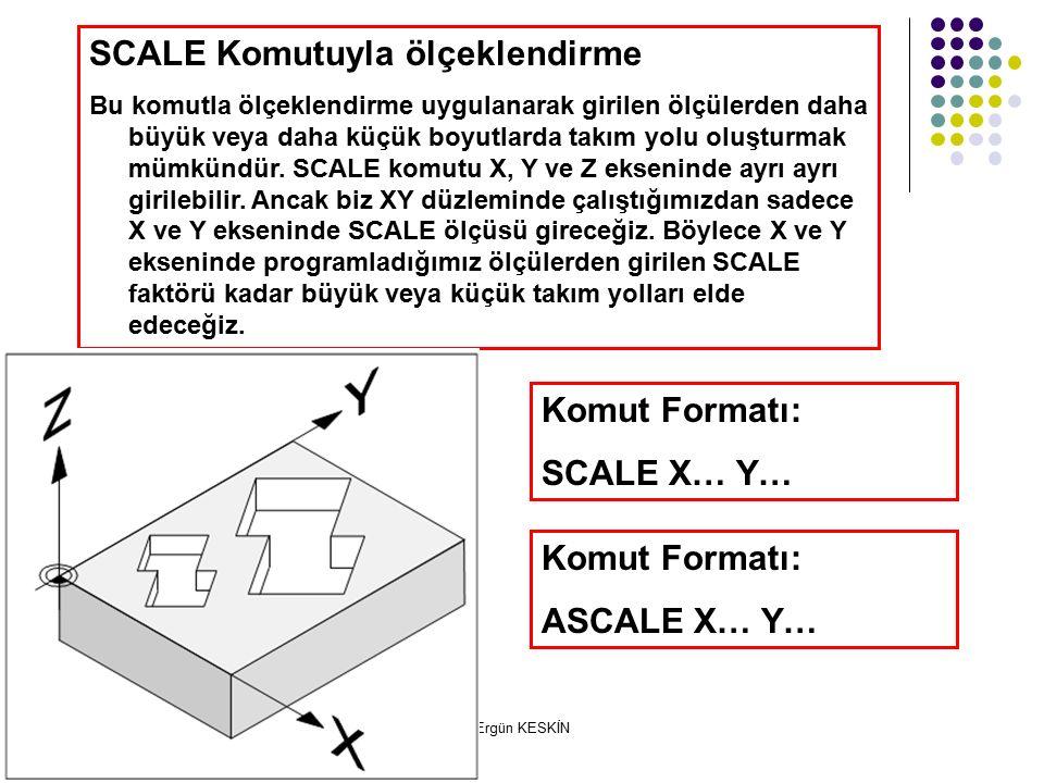 SCALE Komutuyla ölçeklendirme