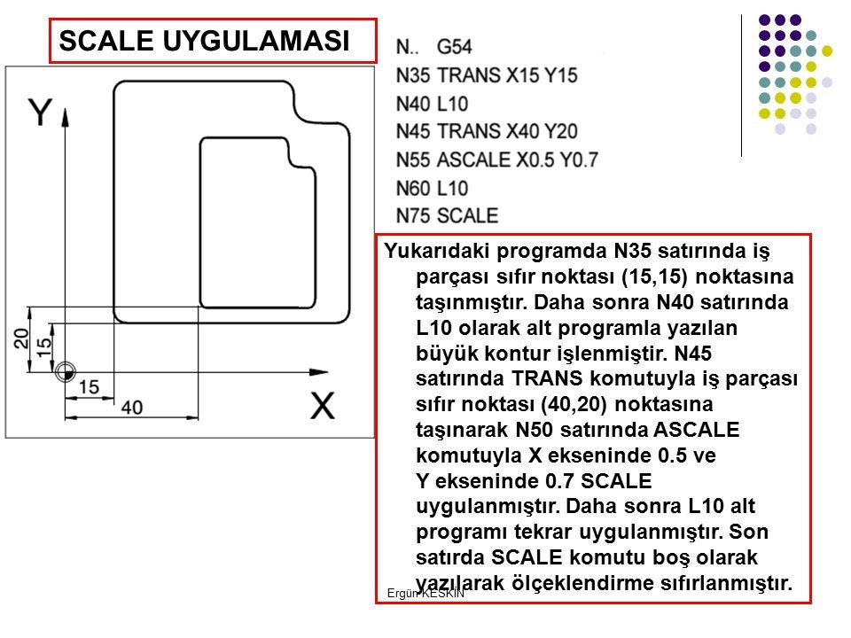 Ergün KESKİN SCALE UYGULAMASI.