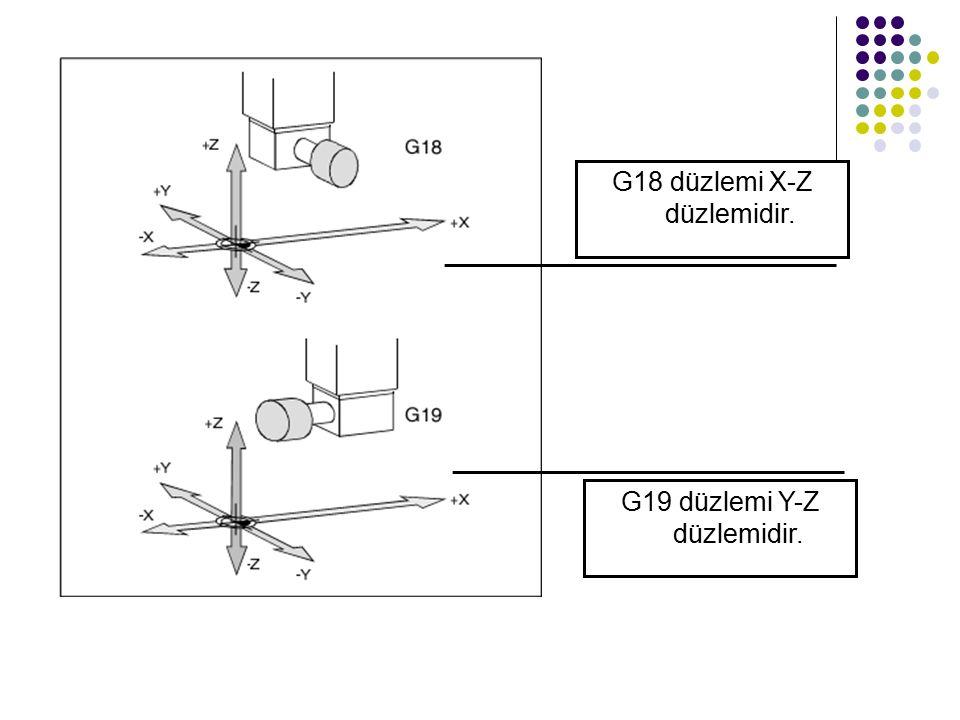 G18 düzlemi X-Z düzlemidir.