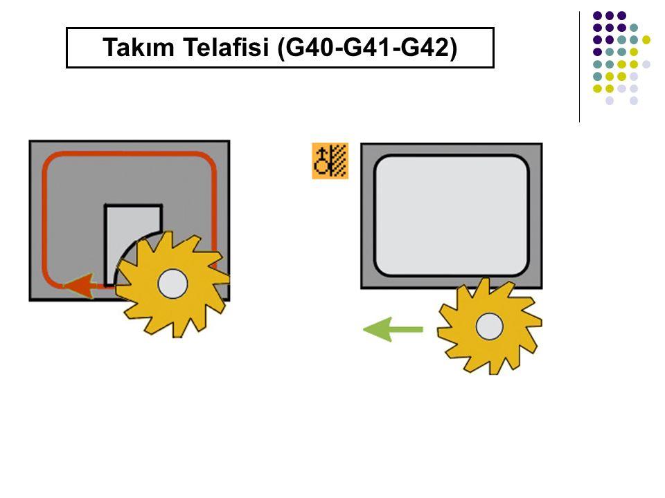 Takım Telafisi (G40-G41-G42)