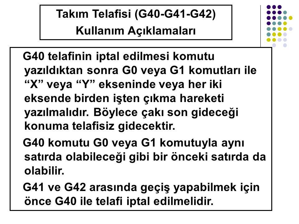 Takım Telafisi (G40-G41-G42) Kullanım Açıklamaları
