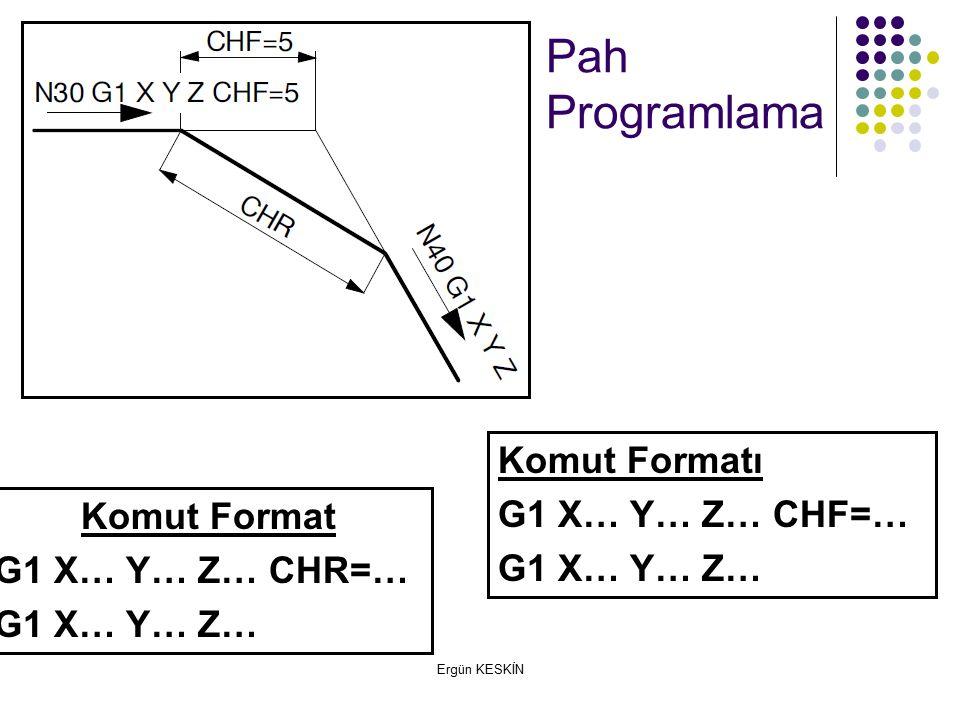 Pah Programlama Komut Formatı G1 X… Y… Z… CHF=… G1 X… Y… Z…
