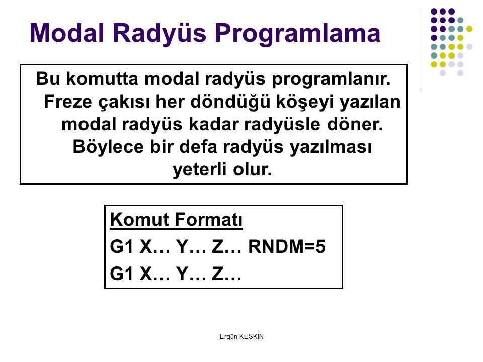 Modal Radyüs Programlama