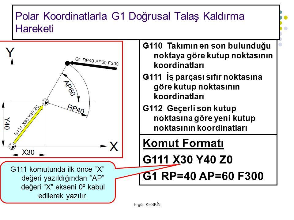 Polar Koordinatlarla G1 Doğrusal Talaş Kaldırma Hareketi