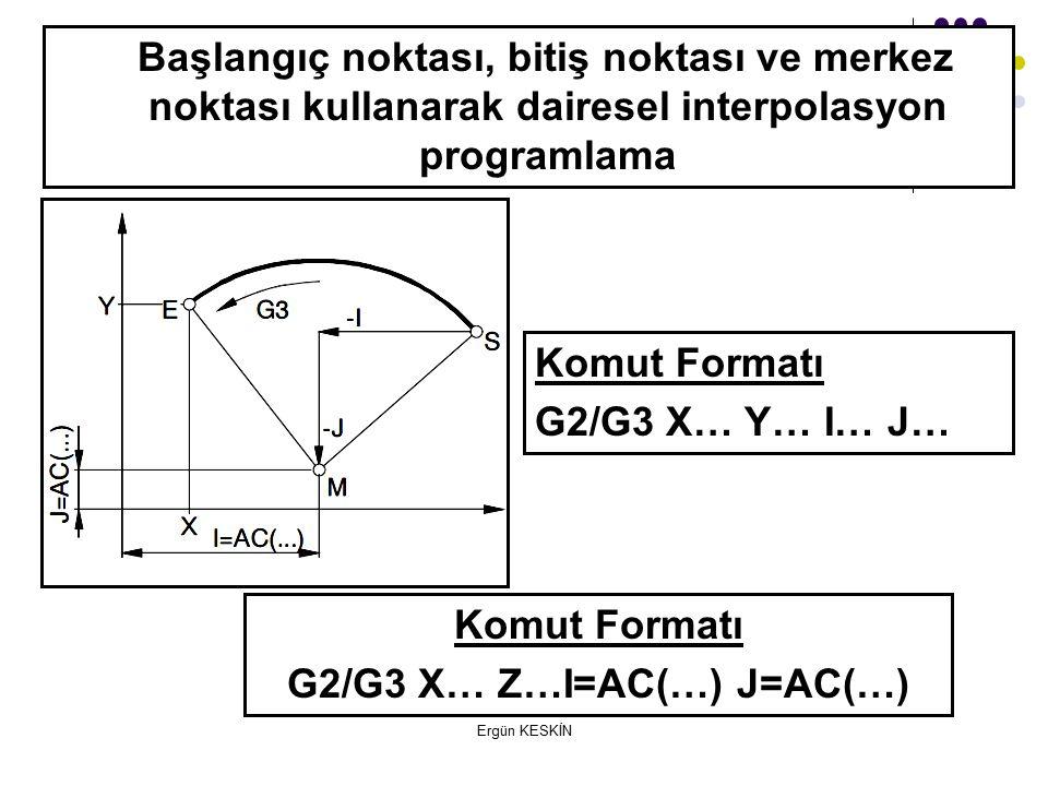 G2/G3 X… Z…I=AC(…) J=AC(…)