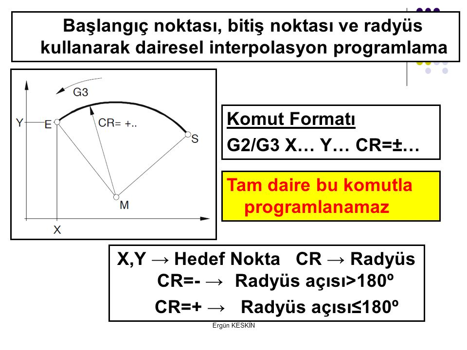 X,Y → Hedef Nokta CR → Radyüs CR=- → Radyüs açısı>180º