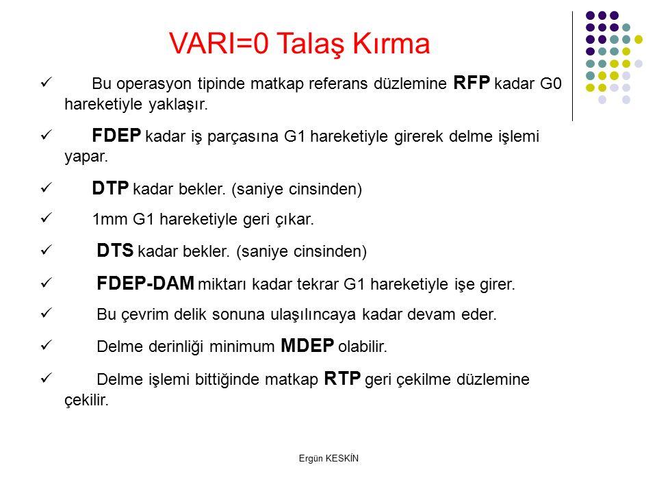 VARI=0 Talaş Kırma Bu operasyon tipinde matkap referans düzlemine RFP kadar G0 hareketiyle yaklaşır.