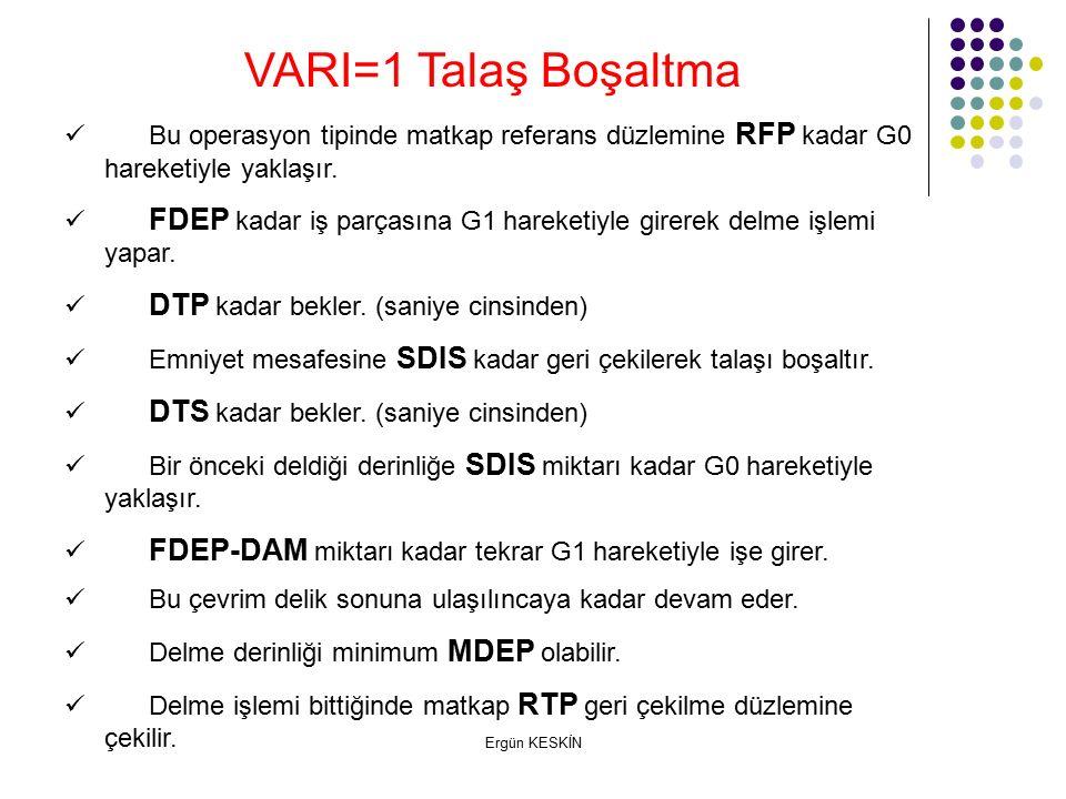 VARI=1 Talaş Boşaltma Bu operasyon tipinde matkap referans düzlemine RFP kadar G0 hareketiyle yaklaşır.