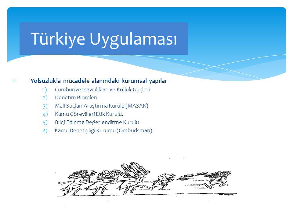 Türkiye Uygulaması Yolsuzlukla mücadele alanındaki kurumsal yapılar