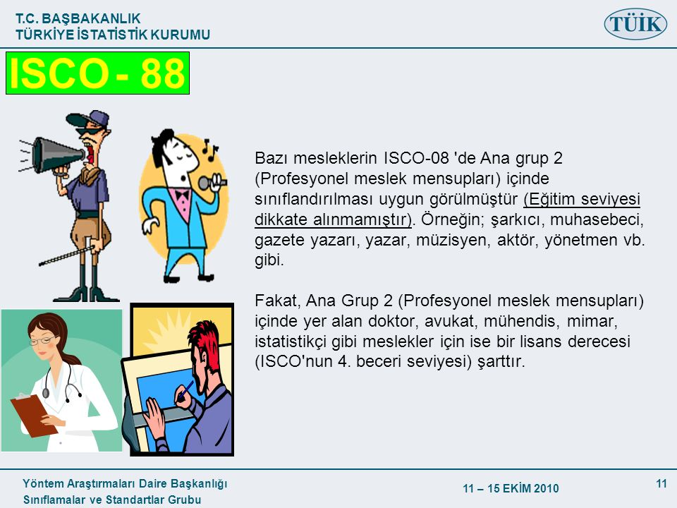 ISCO - 88