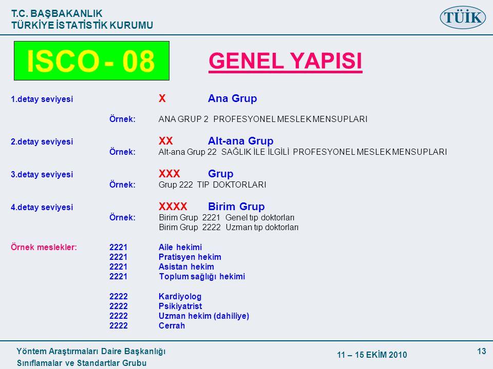 ISCO - 08 GENEL YAPISI 1.detay seviyesi X Ana Grup