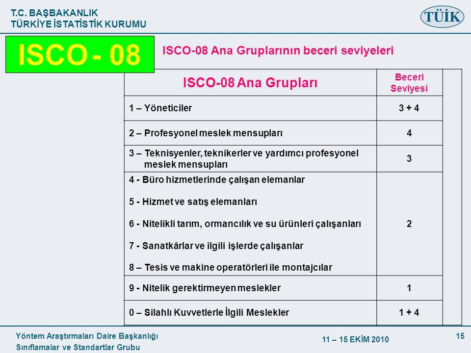 ISCO - 08 ISCO-08 Ana Grupları