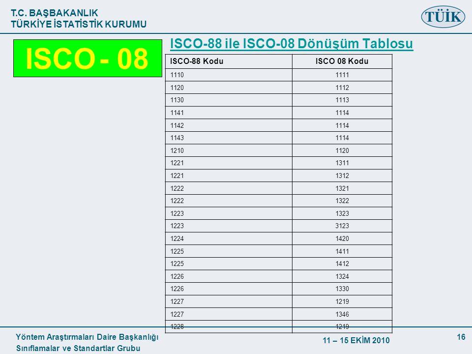 ISCO-88 ile ISCO-08 Dönüşüm Tablosu