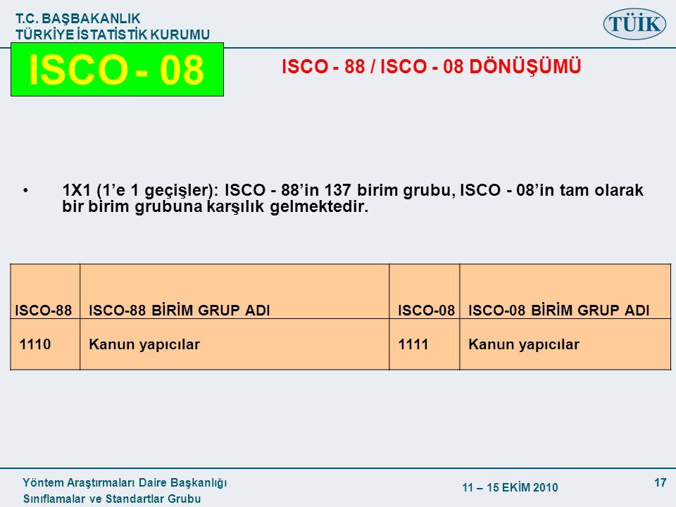 ISCO - 08 ISCO - 88 / ISCO - 08 DÖNÜŞÜMÜ