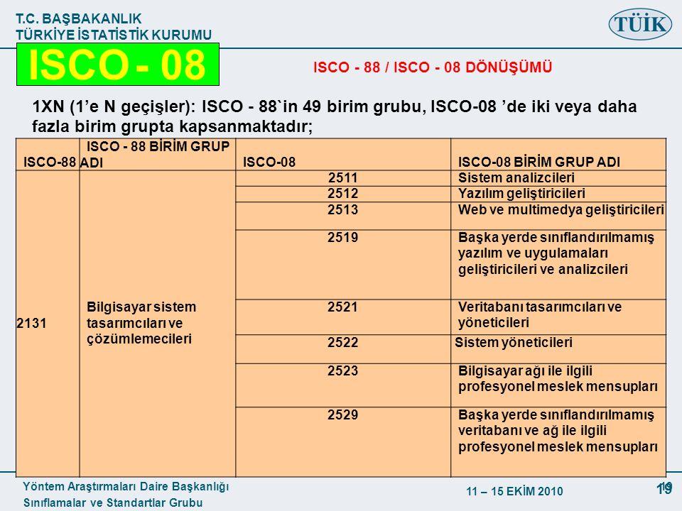 ISCO - 08 ISCO - 88 / ISCO - 08 DÖNÜŞÜMÜ. 1XN (1'e N geçişler): ISCO - 88`in 49 birim grubu, ISCO-08 'de iki veya daha.