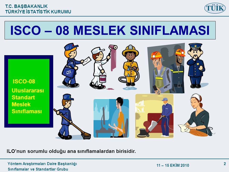 ISCO – 08 MESLEK SINIFLAMASI