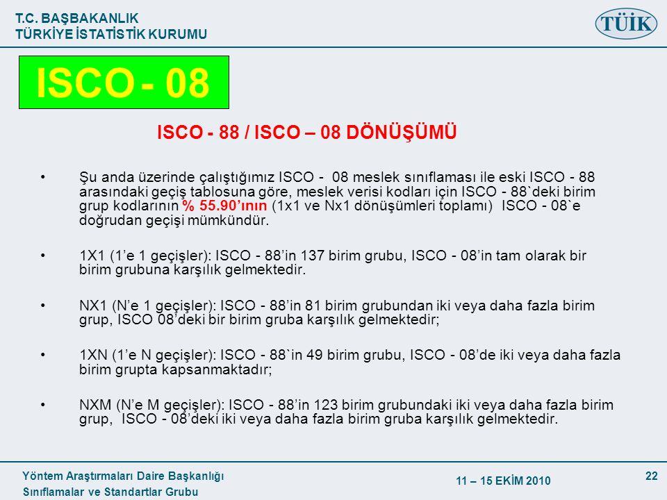 ISCO - 08 ISCO - 88 / ISCO – 08 DÖNÜŞÜMÜ