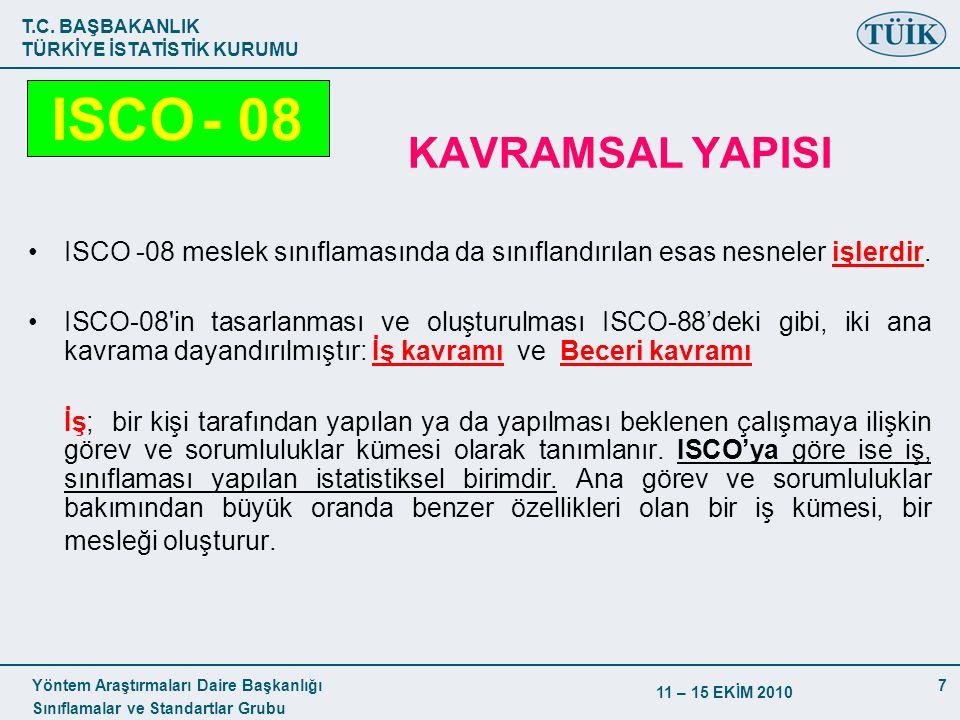ISCO - 08 KAVRAMSAL YAPISI