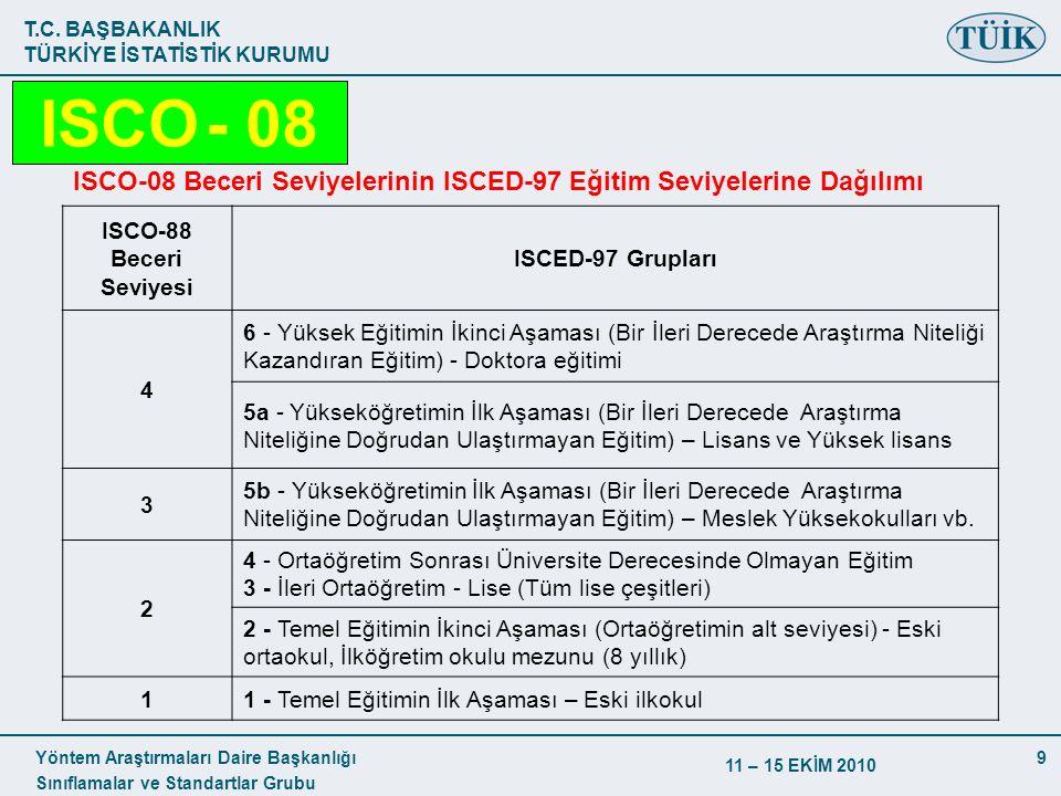 ISCO - 08 ISCO-08 Beceri Seviyelerinin ISCED-97 Eğitim Seviyelerine Dağılımı. ISCO-88 Beceri Seviyesi.