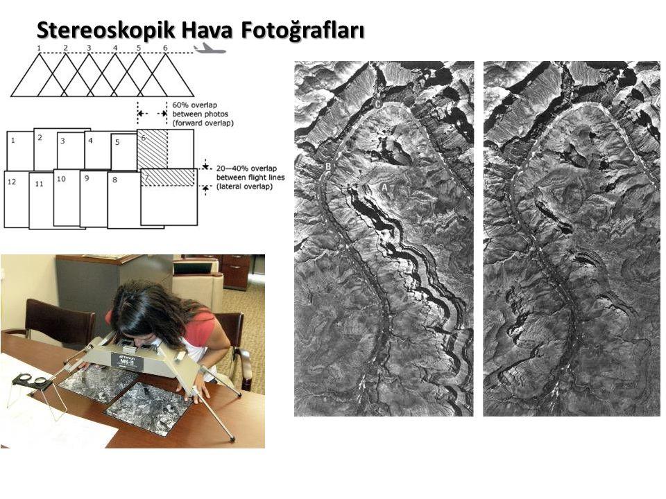 Stereoskopik Hava Fotoğrafları