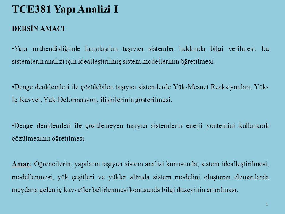 TCE381 Yapı Analizi I DERSİN AMACI