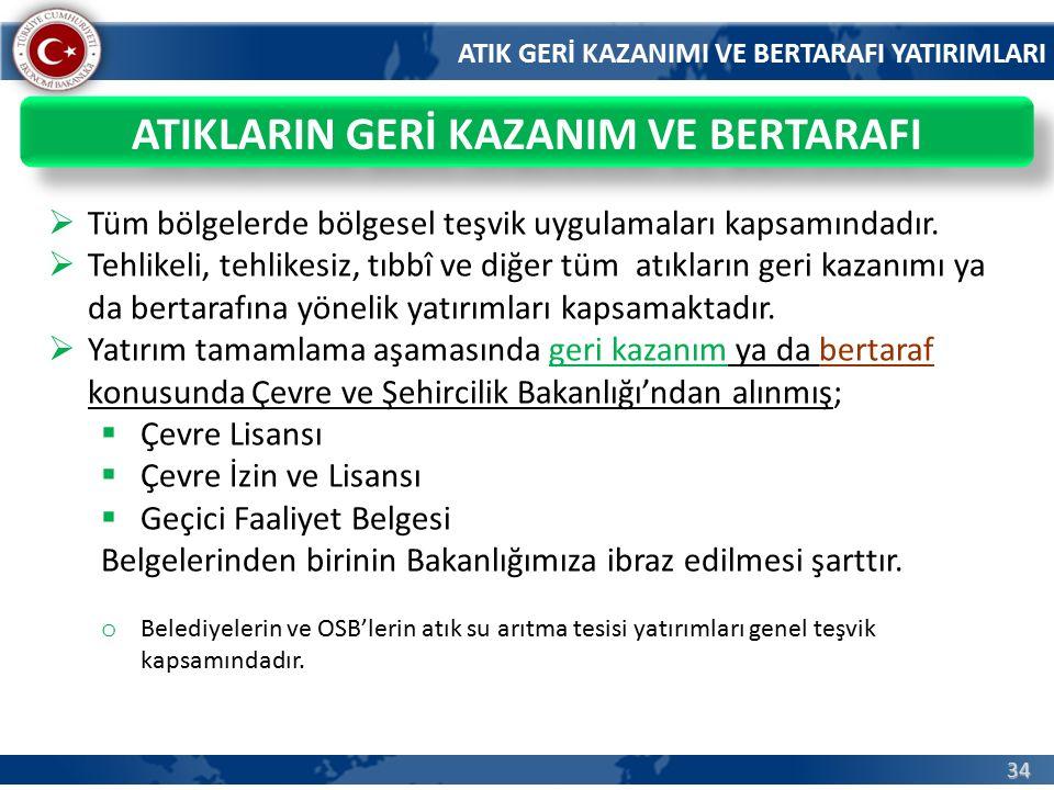 ATIKLARIN GERİ KAZANIM VE BERTARAFI