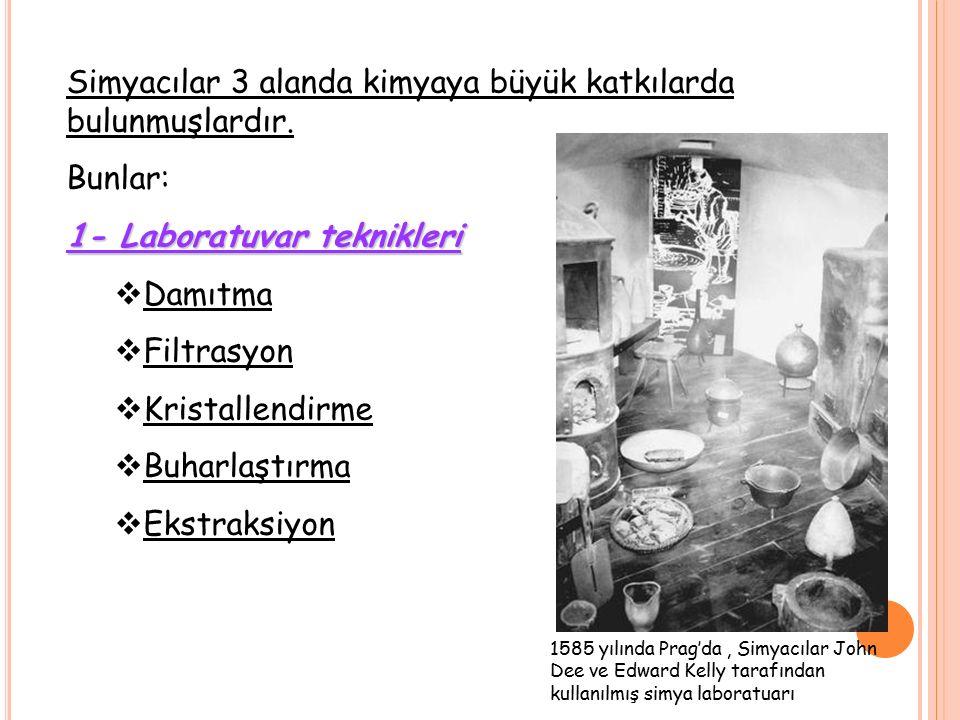 Simyacılar 3 alanda kimyaya büyük katkılarda bulunmuşlardır. Bunlar: