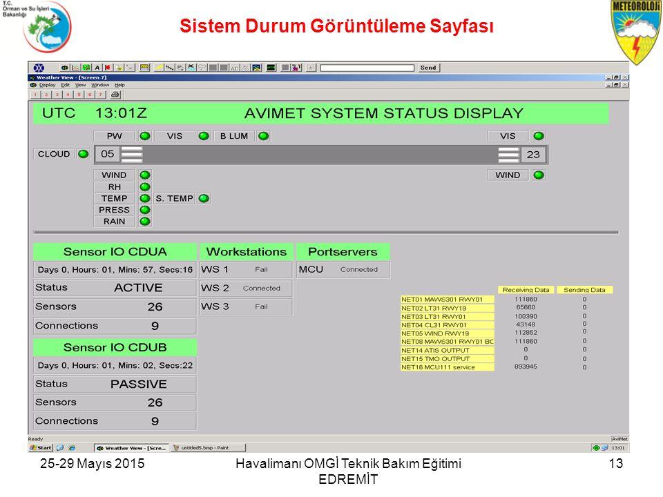 Sistem Durum Görüntüleme Sayfası