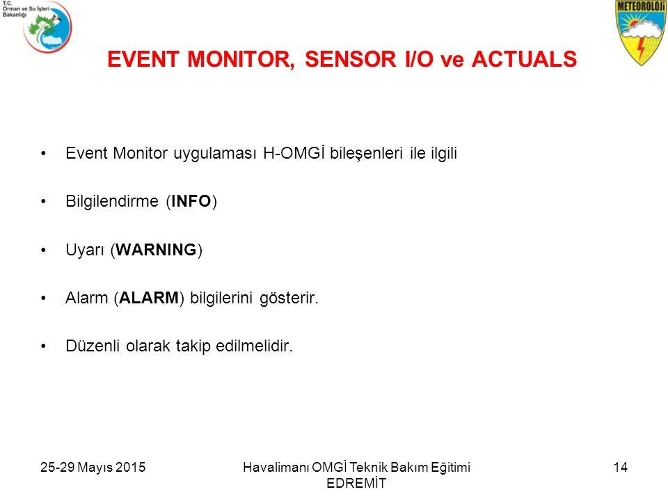 EVENT MONITOR, SENSOR I/O ve ACTUALS