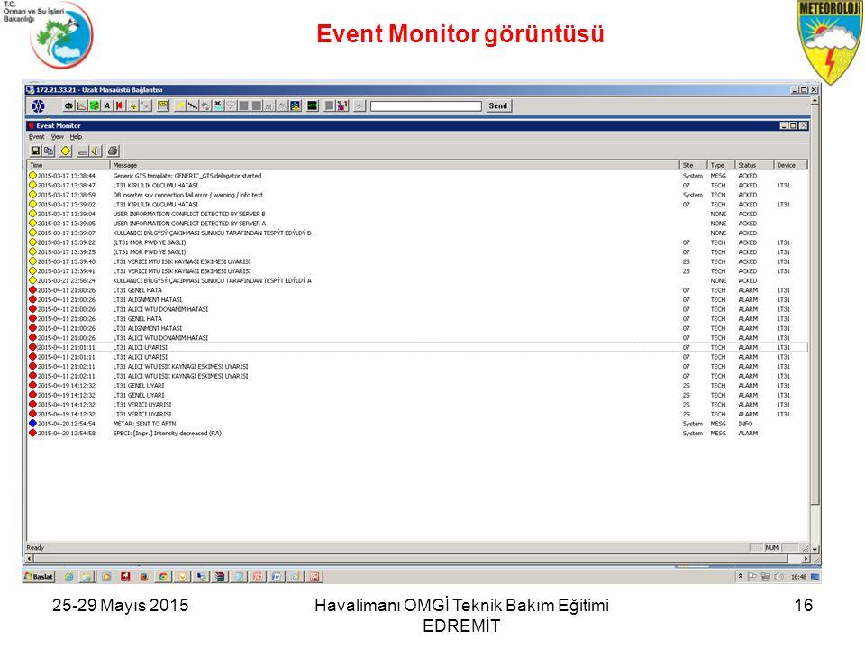 Event Monitor görüntüsü