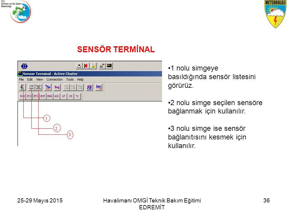 Havalimanı OMGİ Teknik Bakım Eğitimi EDREMİT