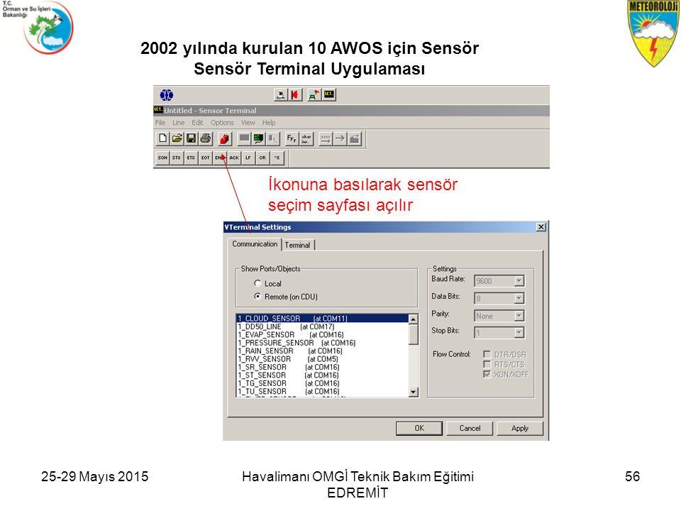 2002 yılında kurulan 10 AWOS için Sensör Sensör Terminal Uygulaması