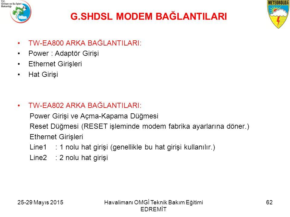 G.SHDSL MODEM BAĞLANTILARI