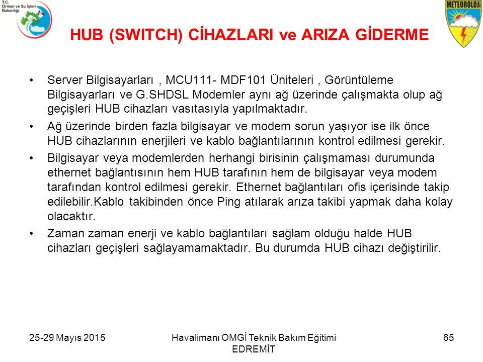 HUB (SWITCH) CİHAZLARI ve ARIZA GİDERME