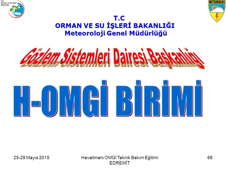 T.C ORMAN VE SU İŞLERİ BAKANLIĞI Meteoroloji Genel Müdürlüğü