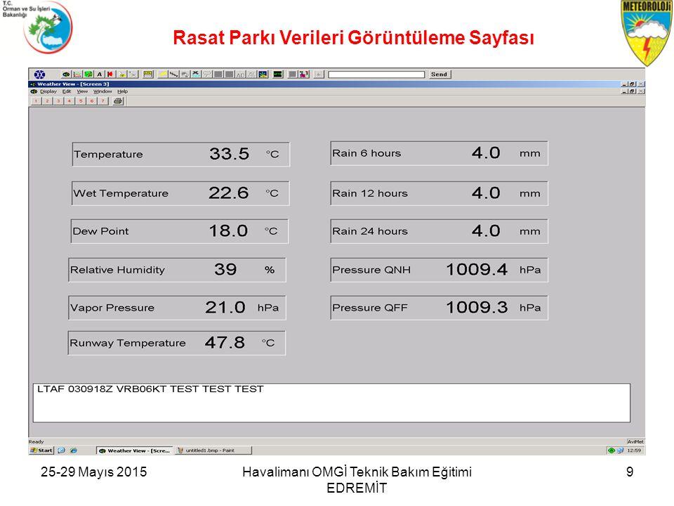 Rasat Parkı Verileri Görüntüleme Sayfası